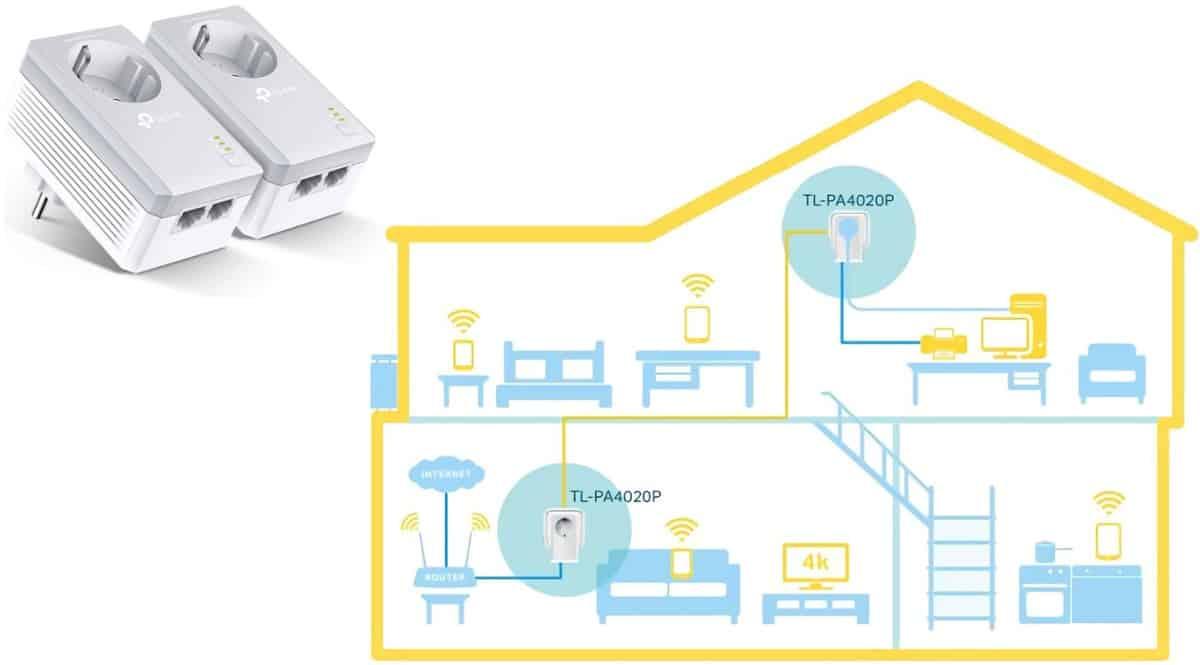 Adaptadores de red PLC Kit TP-Link TL-PA4020P baratos. Ofertas en adaptadores de red PLC, adaptadores de red PLC baratos, cholloi
